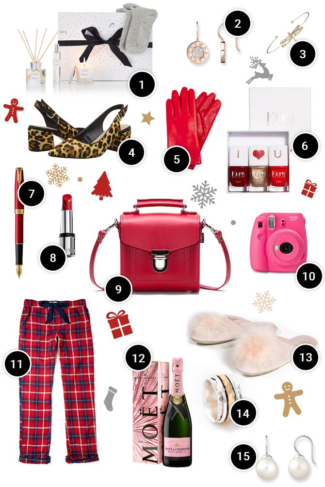 Christmas-gift-guide-under-£100